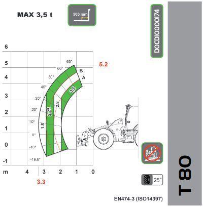 PIVOT T80